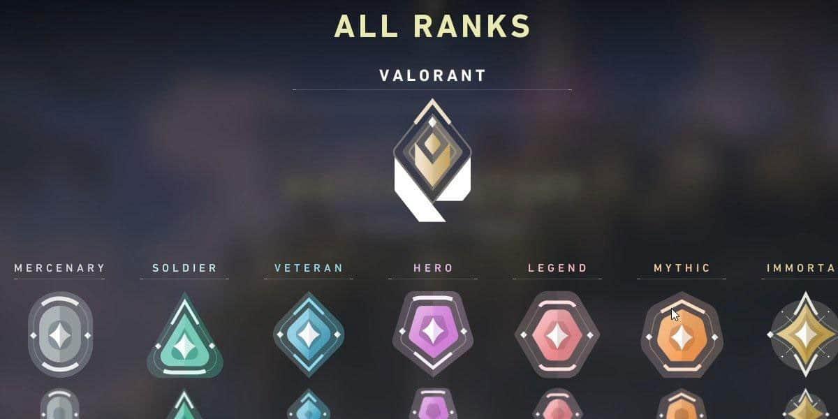 rankedy w valorant 1 maja
