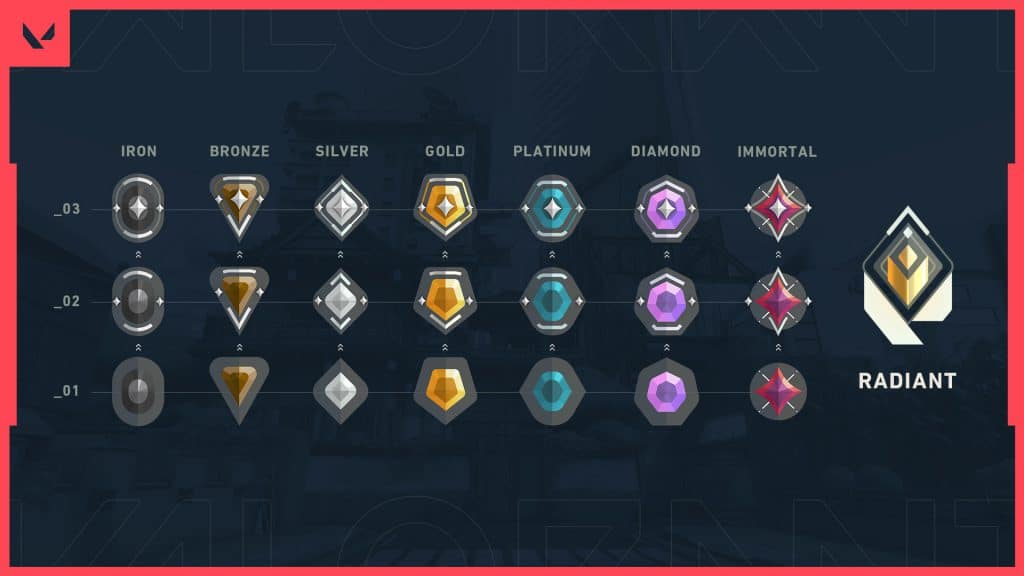 rangi valorant patch 1.02