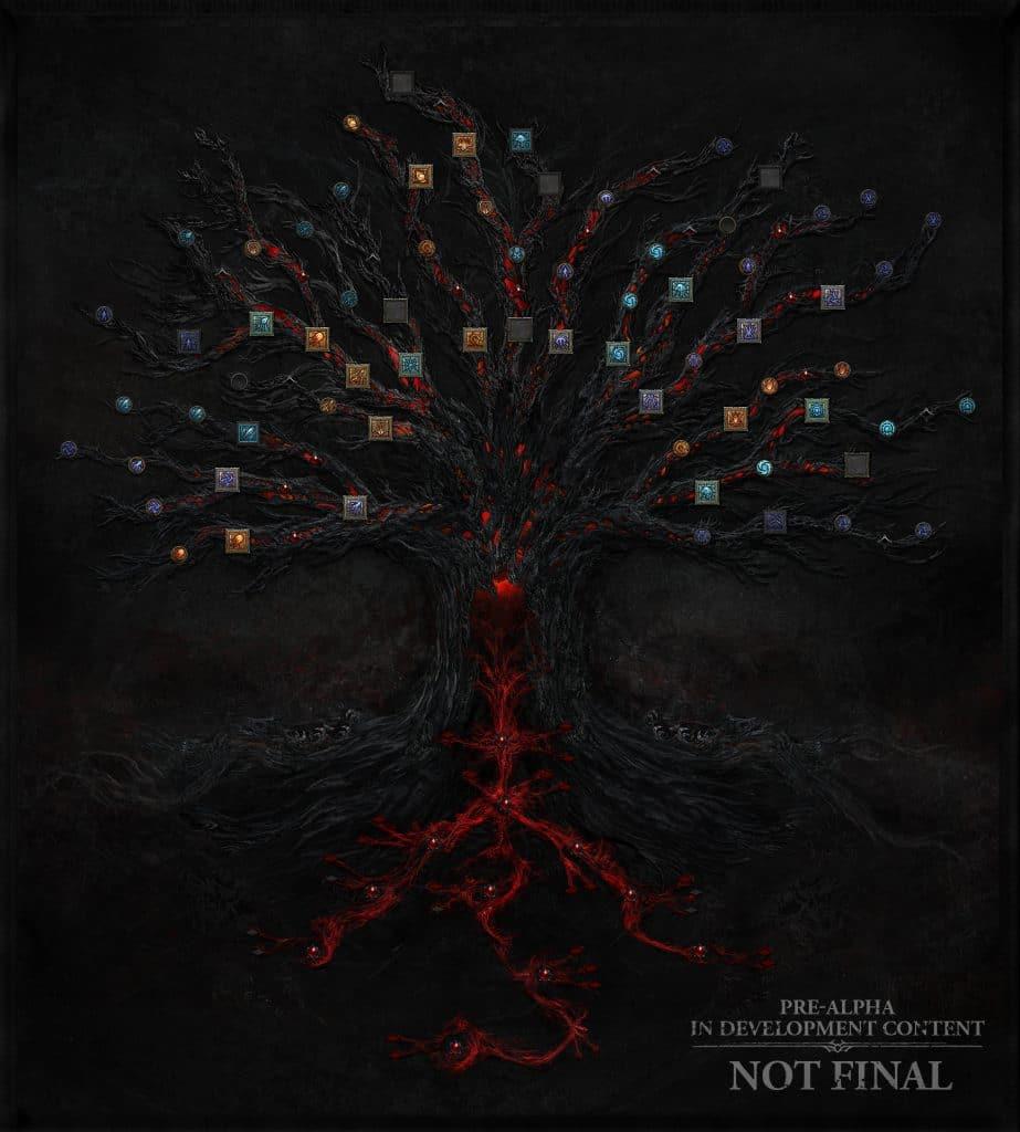 drzewko umiejętności w diablo 4