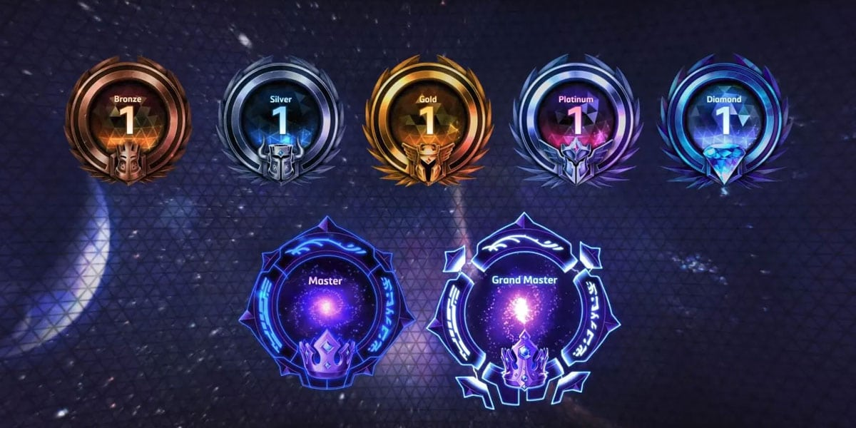 zmiany w matchmakingu storm league w heroes of the storm